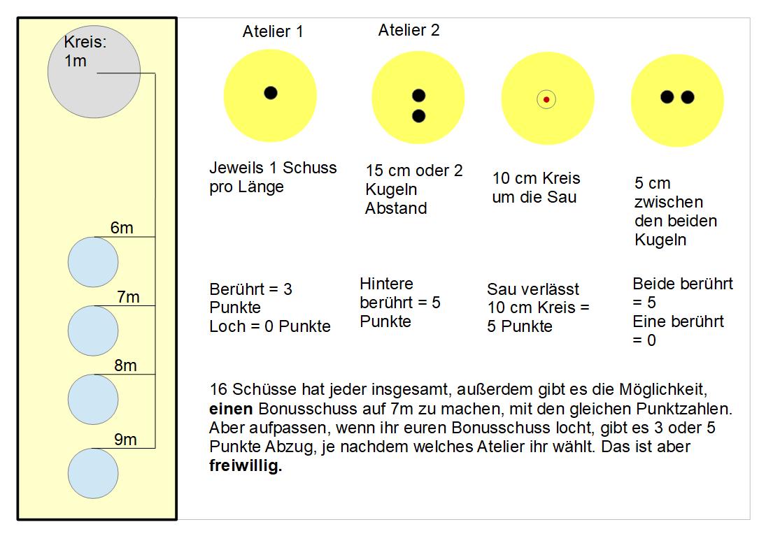 Neuer Wettbewerb12